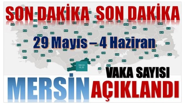 29 Mayıs – 4 Haziran Vaka Sayıları Açıklandı ; Mersin'de Son Durum Ne ?