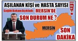 Sağlık Bakanı Açıkladı ; Koronavirüs Tablosunda Mersin'de Son Durum Ne ?